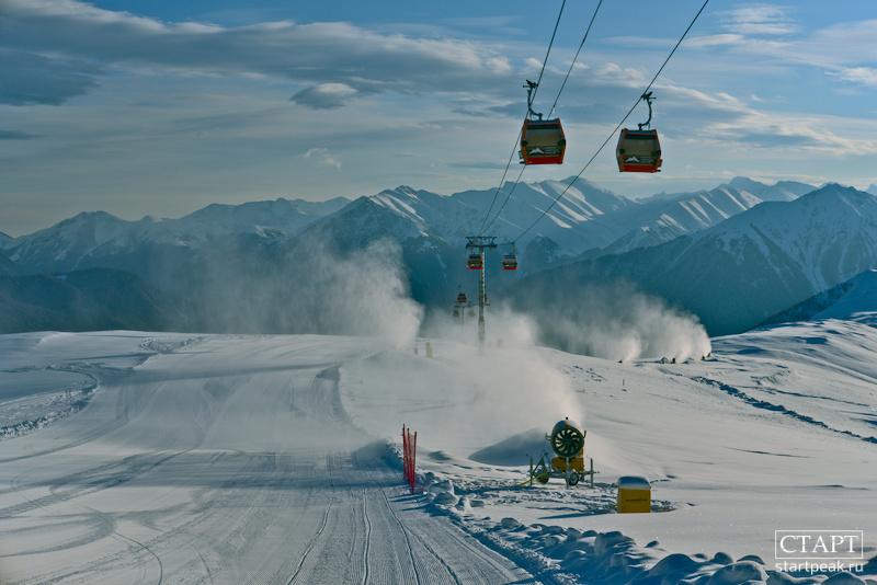 Тарифы на скипассы на курорте Архыз в сезоне 2020/2021