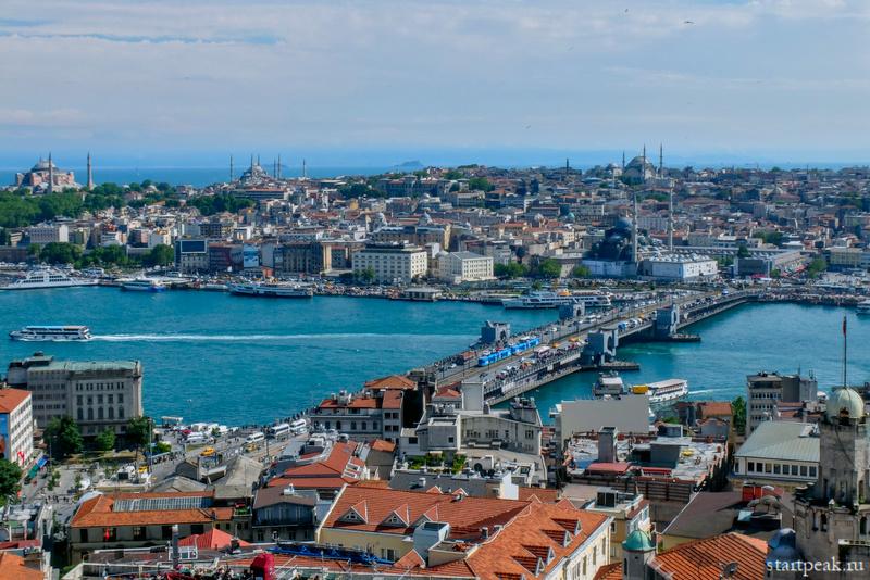 Вид на район Султанахмет и Галатский мост с Галатской башни